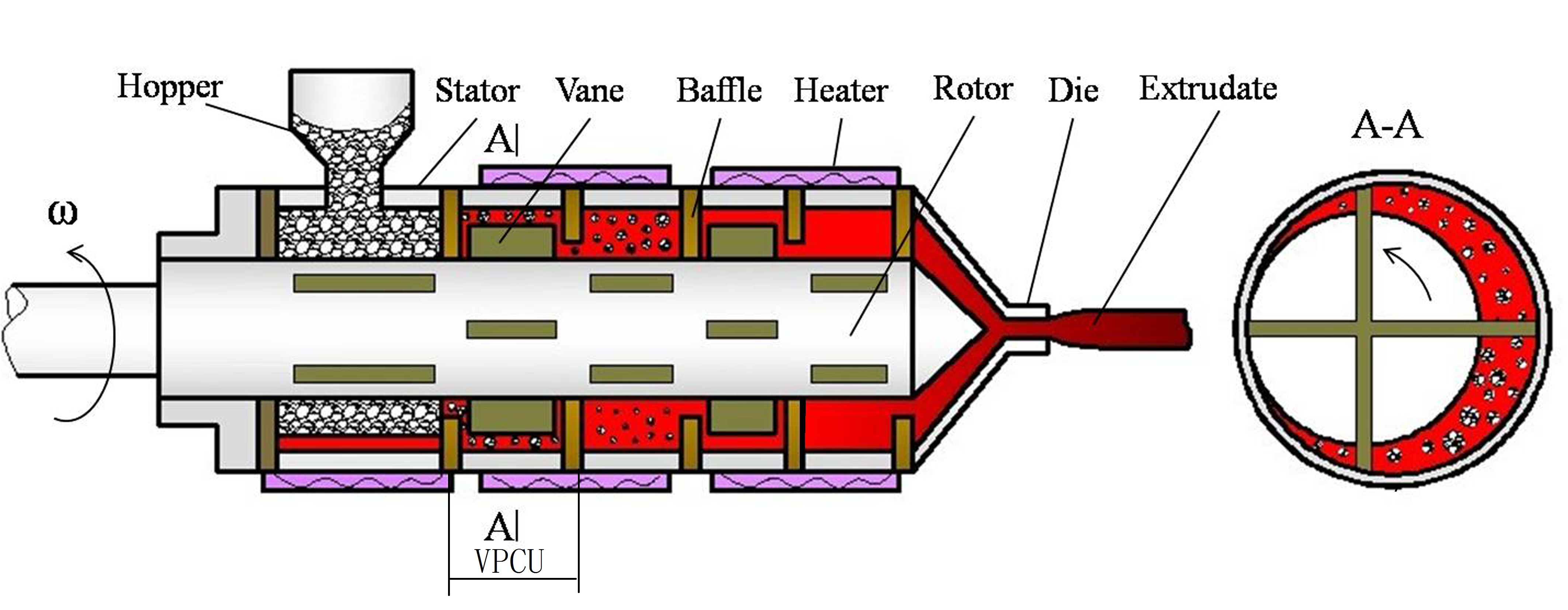 vane pump schematic  vane  free engine image for user