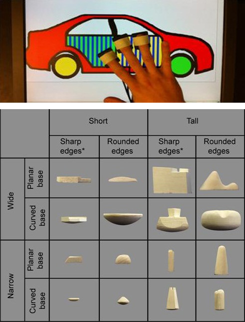Pawluk researches perception of different shapes