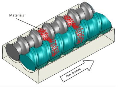 Non-twin screw configuration