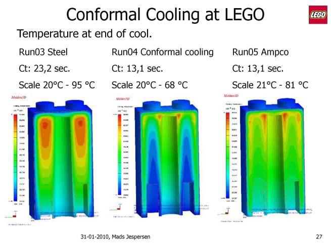 Conformal Cooling at LEGO