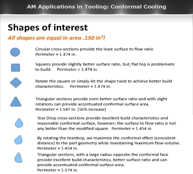 Conformal Cooling Figure 2